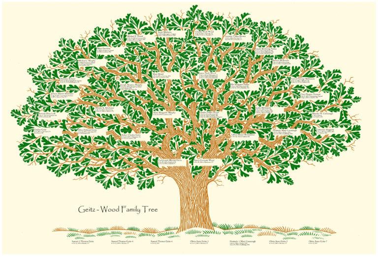 Родовое дерево поиск людей в душанбе