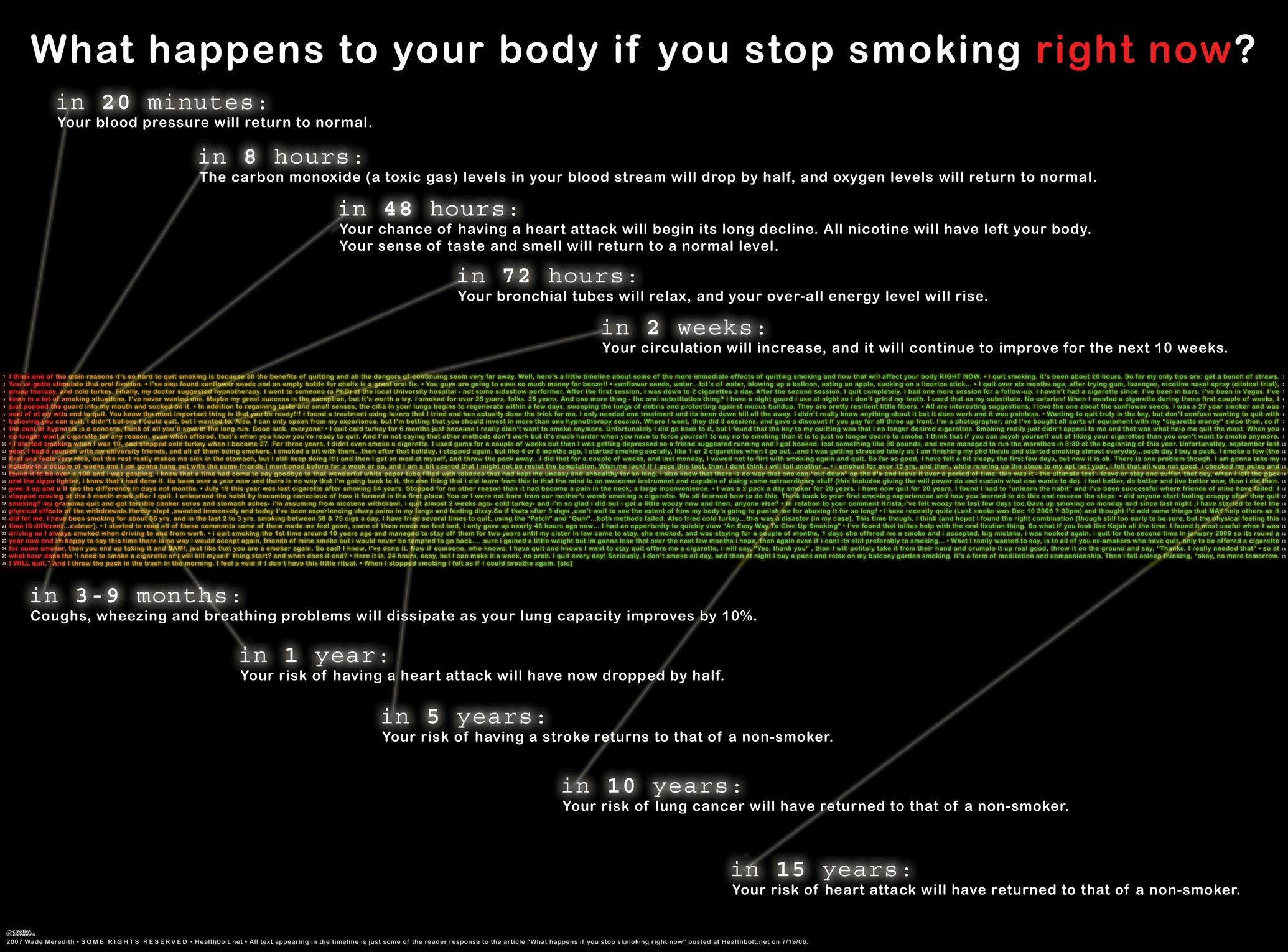 north-cyprus-smoking-timeline